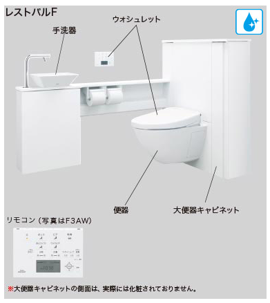 Le preziose tavolette termiche: il Giappone è tecnologico anche nei wc